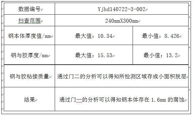 爬行机器人核电系统管道腐蚀检测2